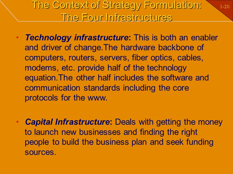 The Context of Strategy Formulation: The Four Infrastructures