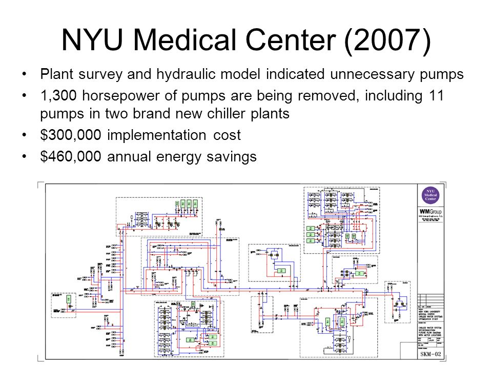 NYU Medical Center (2007) Plant survey and hydraulic model indicated unnecessary pumps.