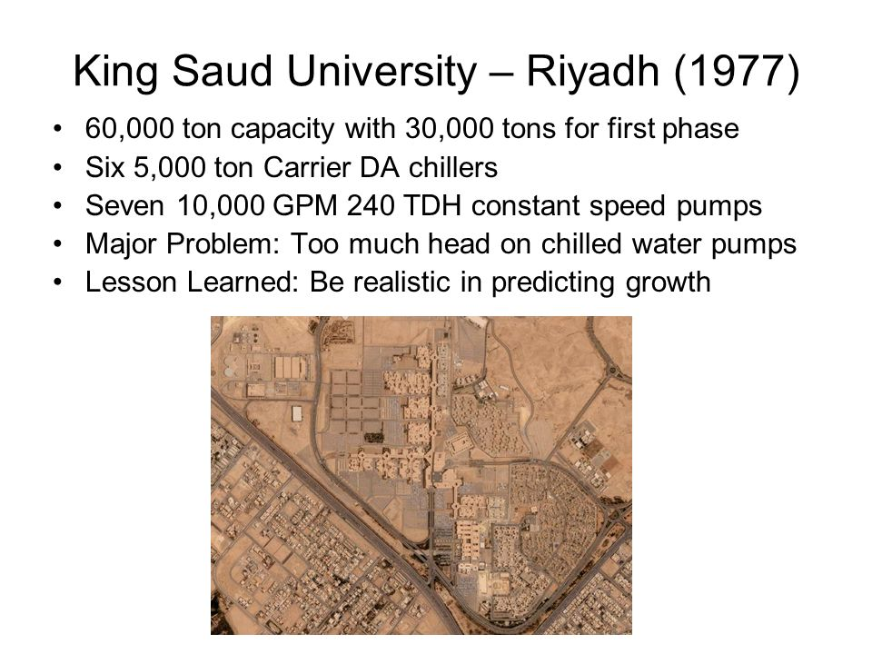 King Saud University – Riyadh (1977)