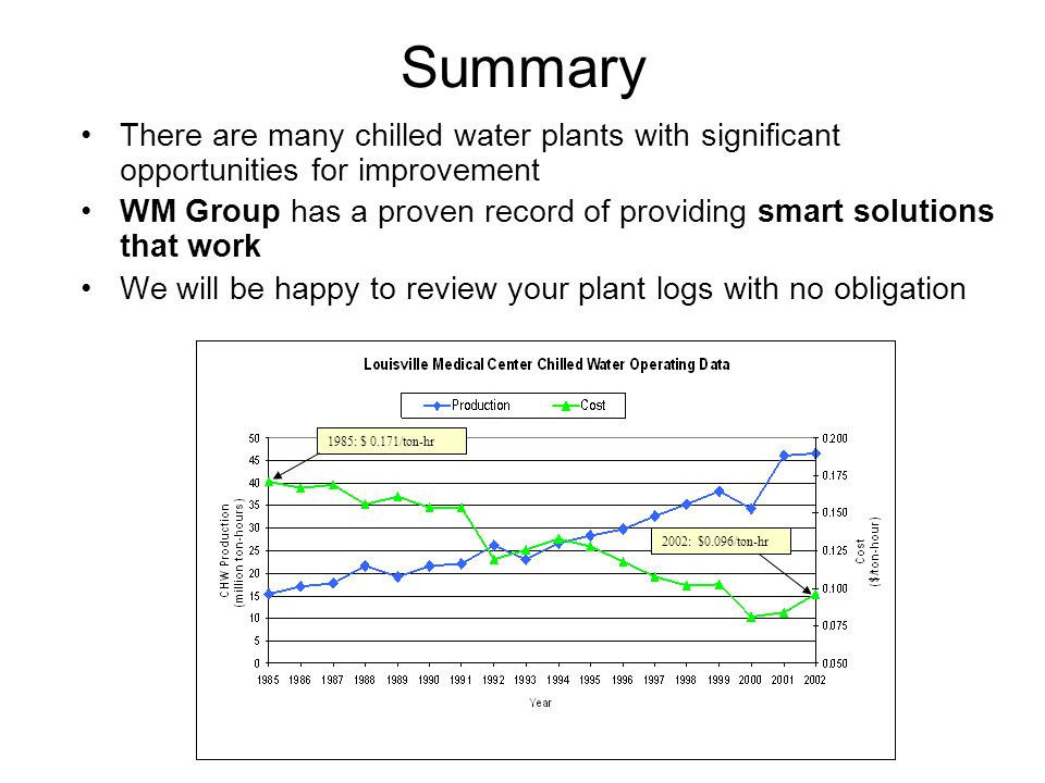 Summary There are many chilled water plants with significant opportunities for improvement.