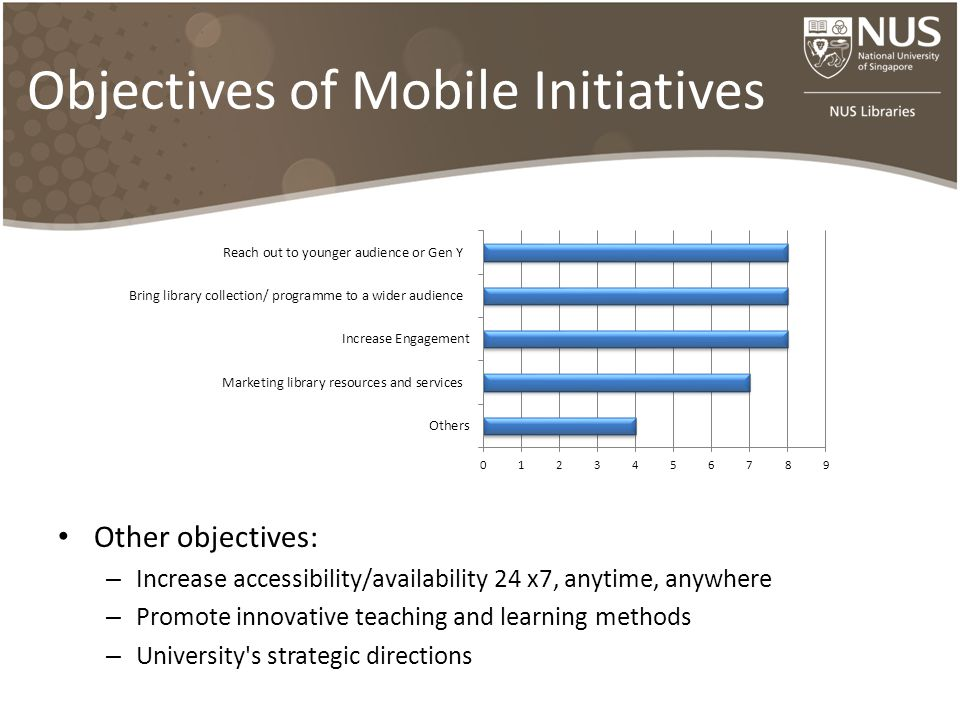 Objectives of Mobile Initiatives