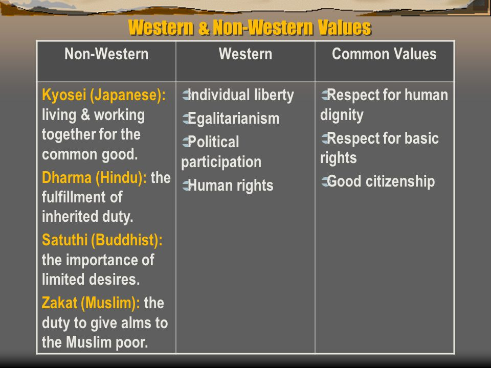Western & Non-Western Values