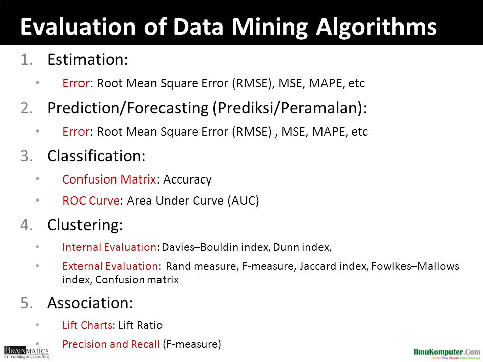 Evaluation of Data Mining Algorithms