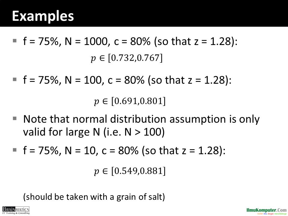 Examples f = 75%, N = 1000, c = 80% (so that z = 1.28):