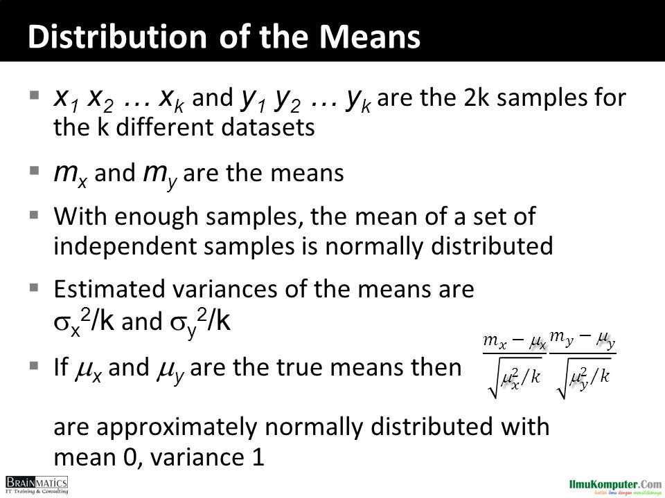 Distribution of the Means