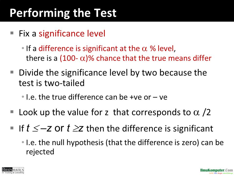 Performing the Test Fix a significance level