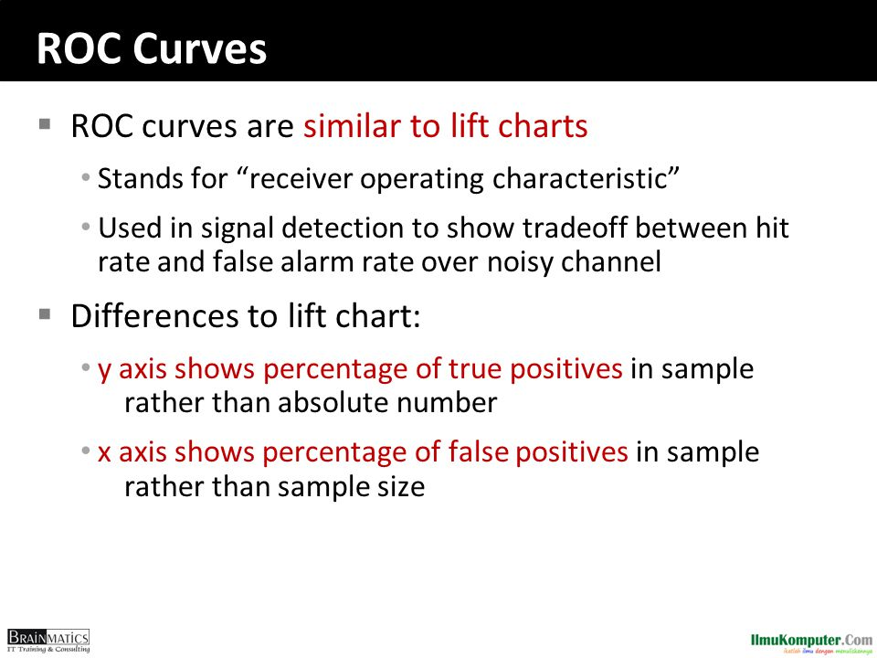 ROC Curves ROC curves are similar to lift charts