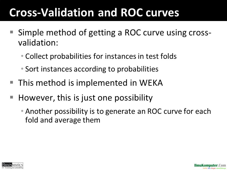 Cross-Validation and ROC curves