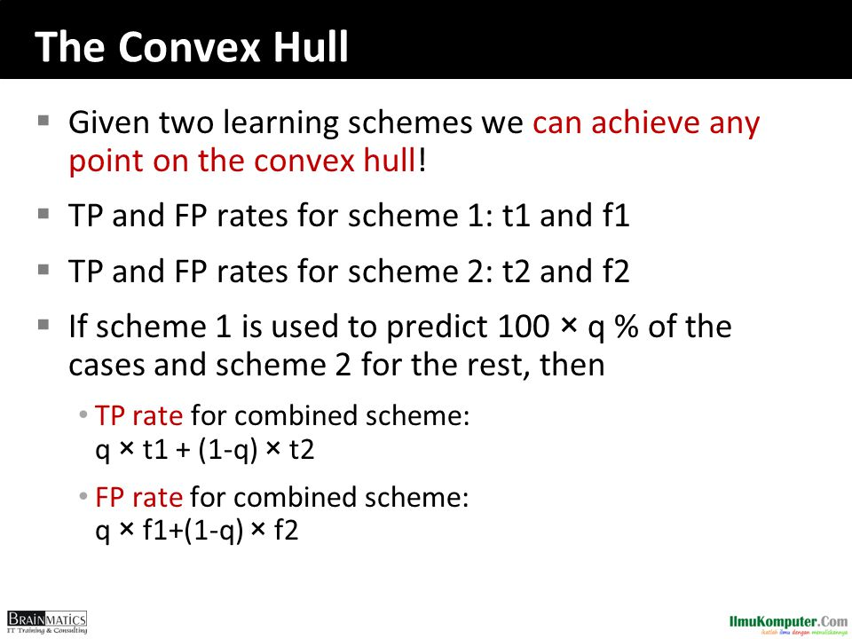 The Convex Hull Given two learning schemes we can achieve any point on the convex hull! TP and FP rates for scheme 1: t1 and f1.