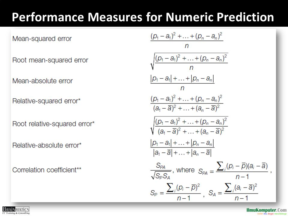 Performance Measures for Numeric Prediction