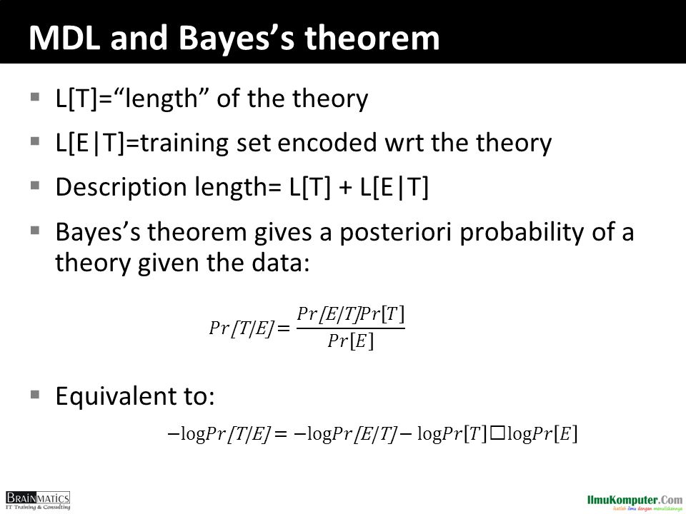 MDL and Bayes's theorem