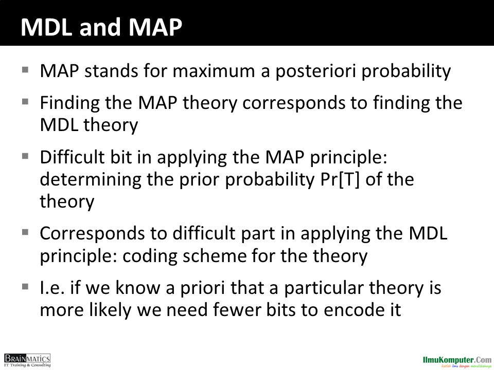 MDL and MAP MAP stands for maximum a posteriori probability
