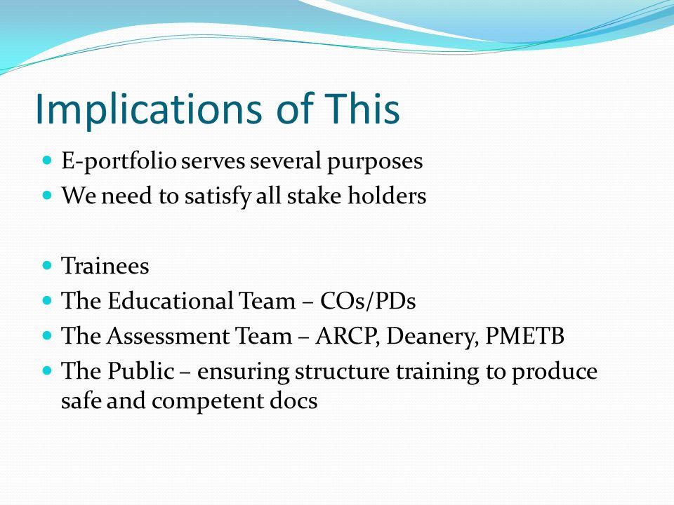 Implications of This E-portfolio serves several purposes