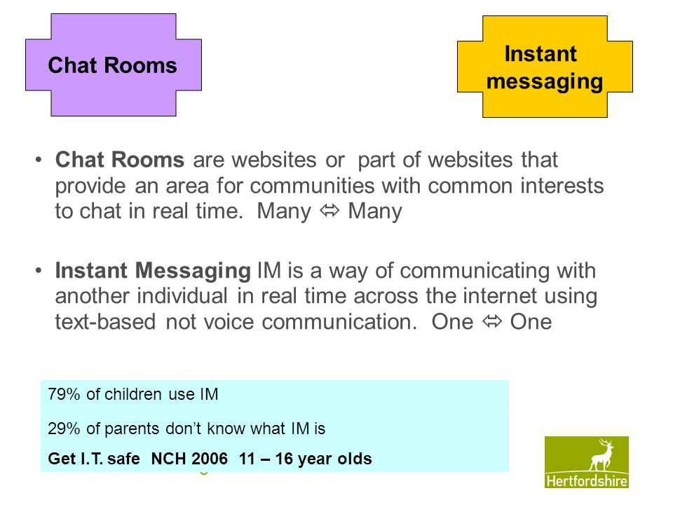 Chat Rooms Instant messaging