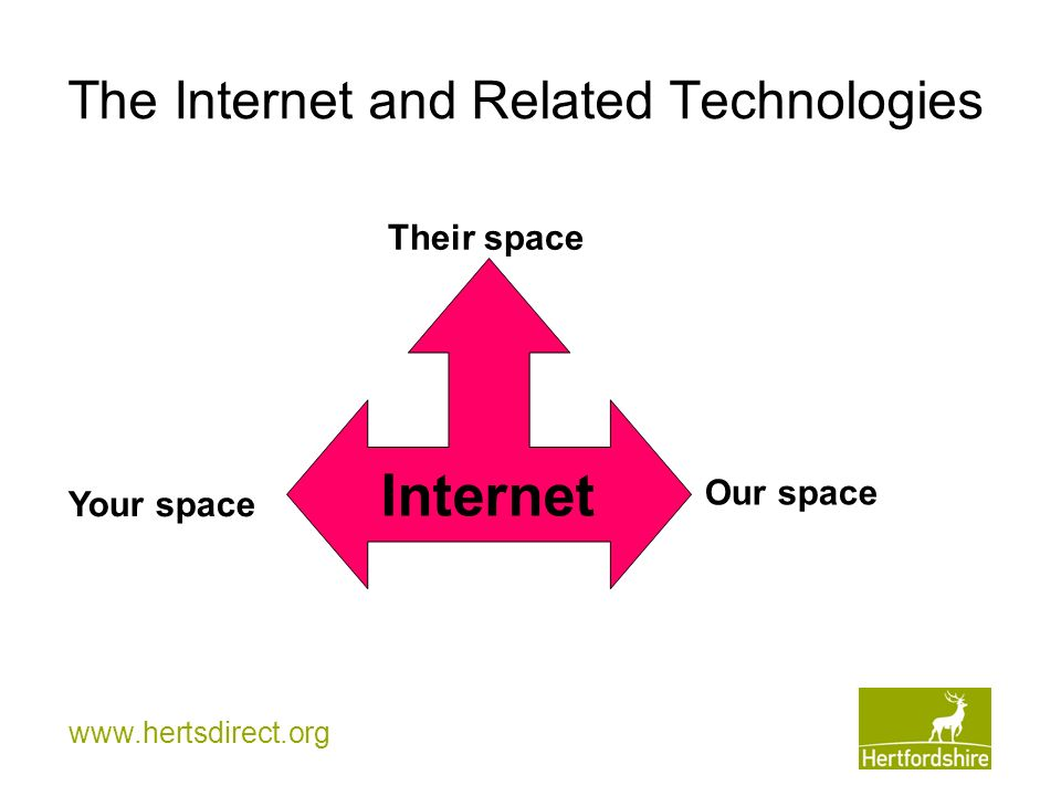 The Internet and Related Technologies
