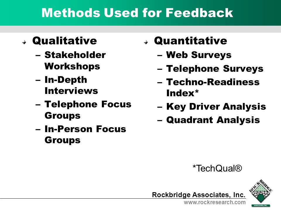 Methods Used for Feedback