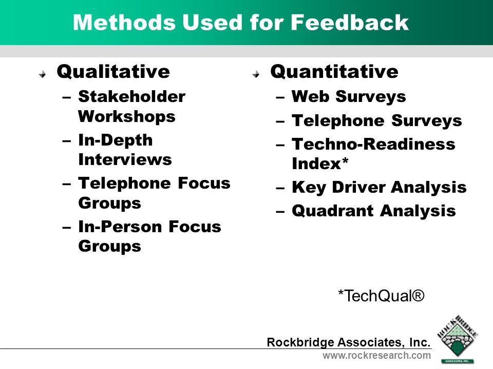 Methods Used for Feedback