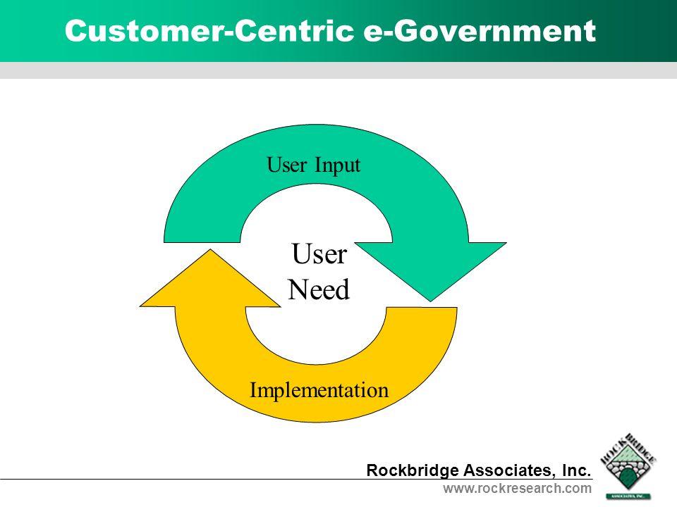 Customer-Centric e-Government