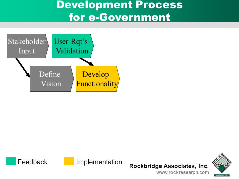 Development Process for e-Government