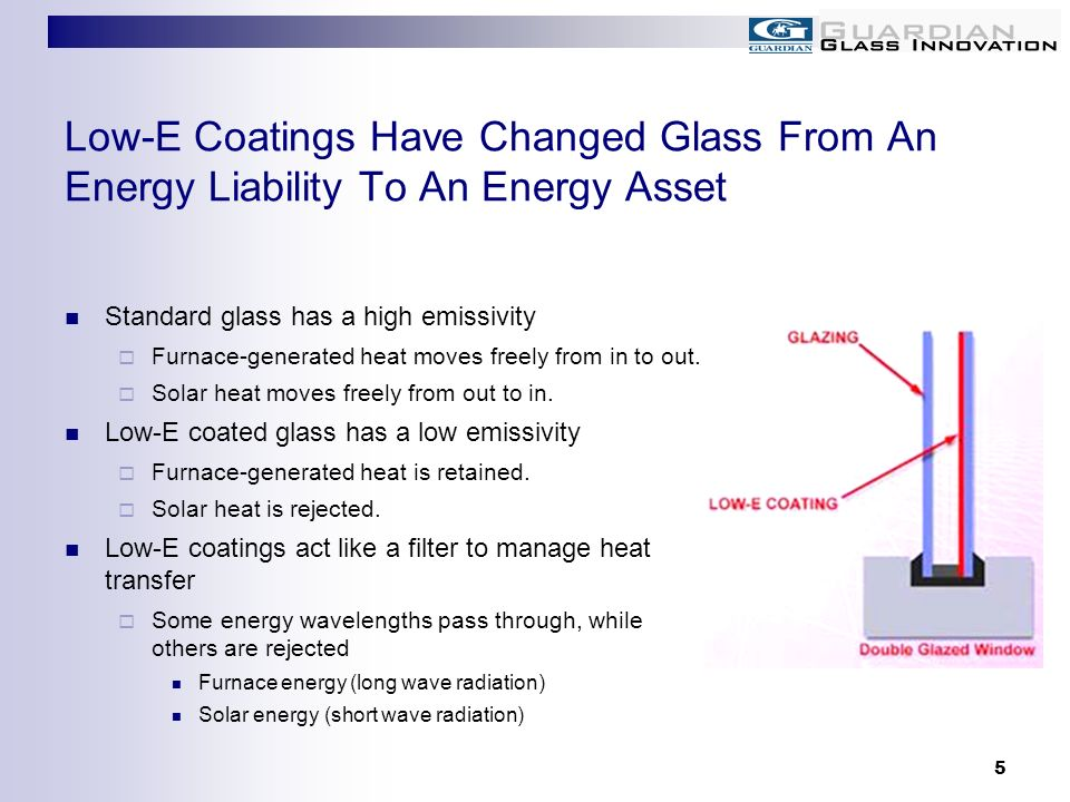 Low-E Coatings Have Changed Glass From An Energy Liability To An Energy Asset