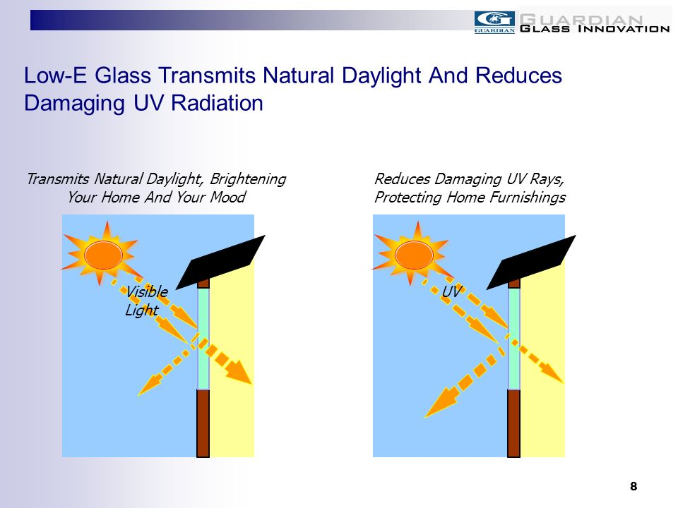 Low-E Glass Transmits Natural Daylight And Reduces Damaging UV Radiation