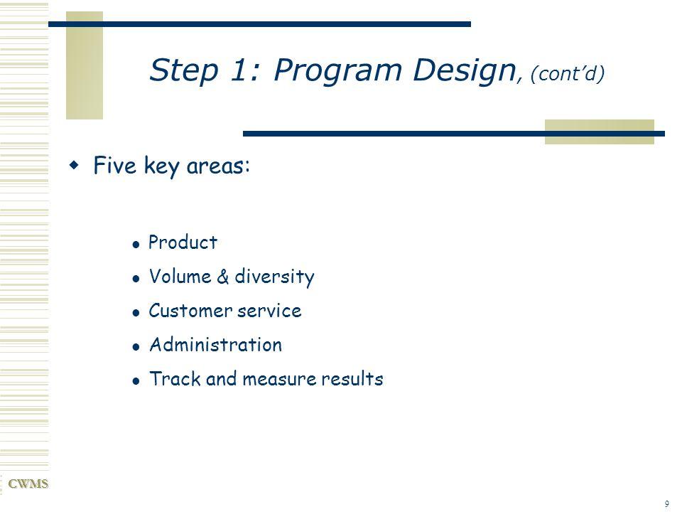 Step 1: Program Design, (cont'd)