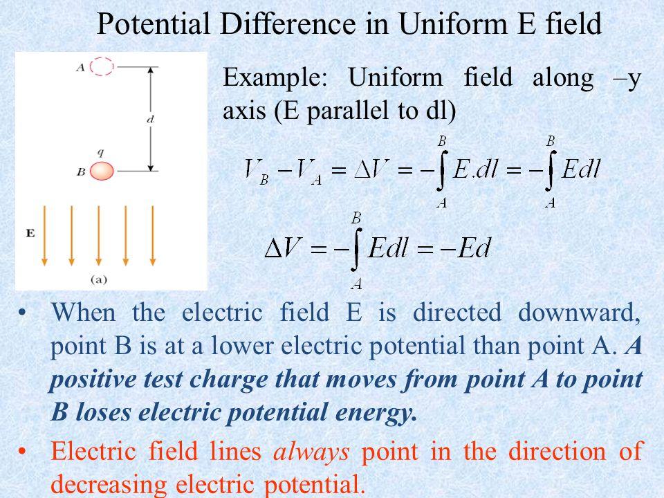 Potential Difference in Uniform E field