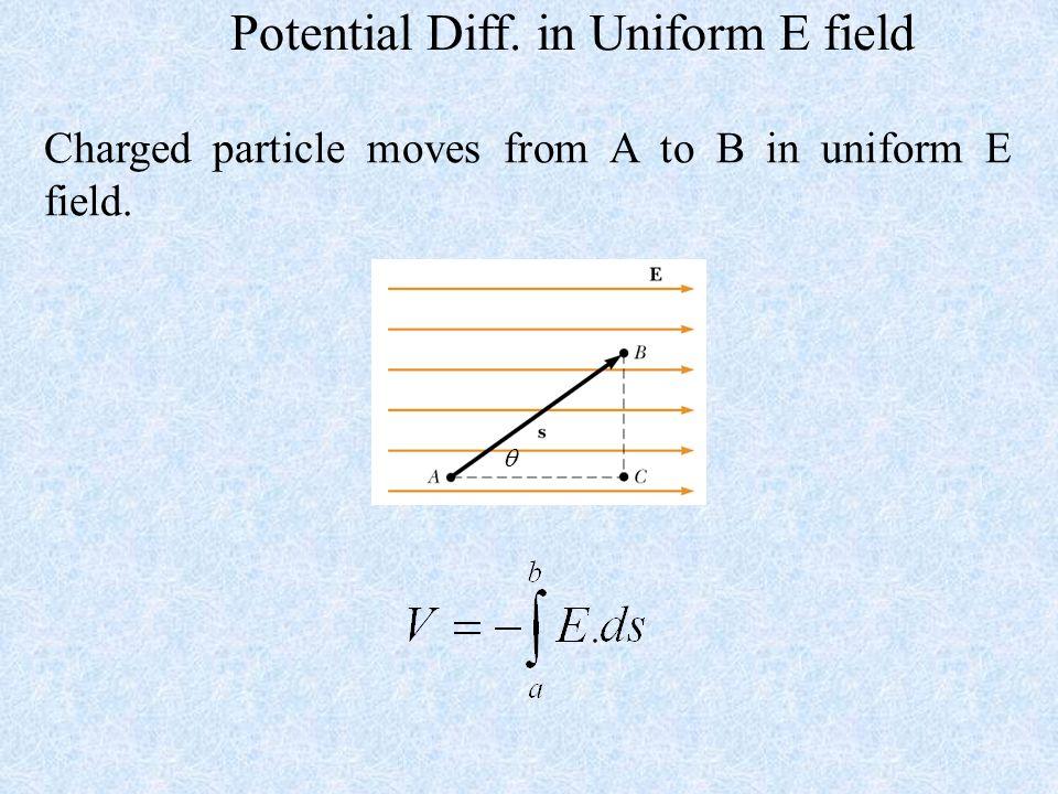 Potential Diff. in Uniform E field