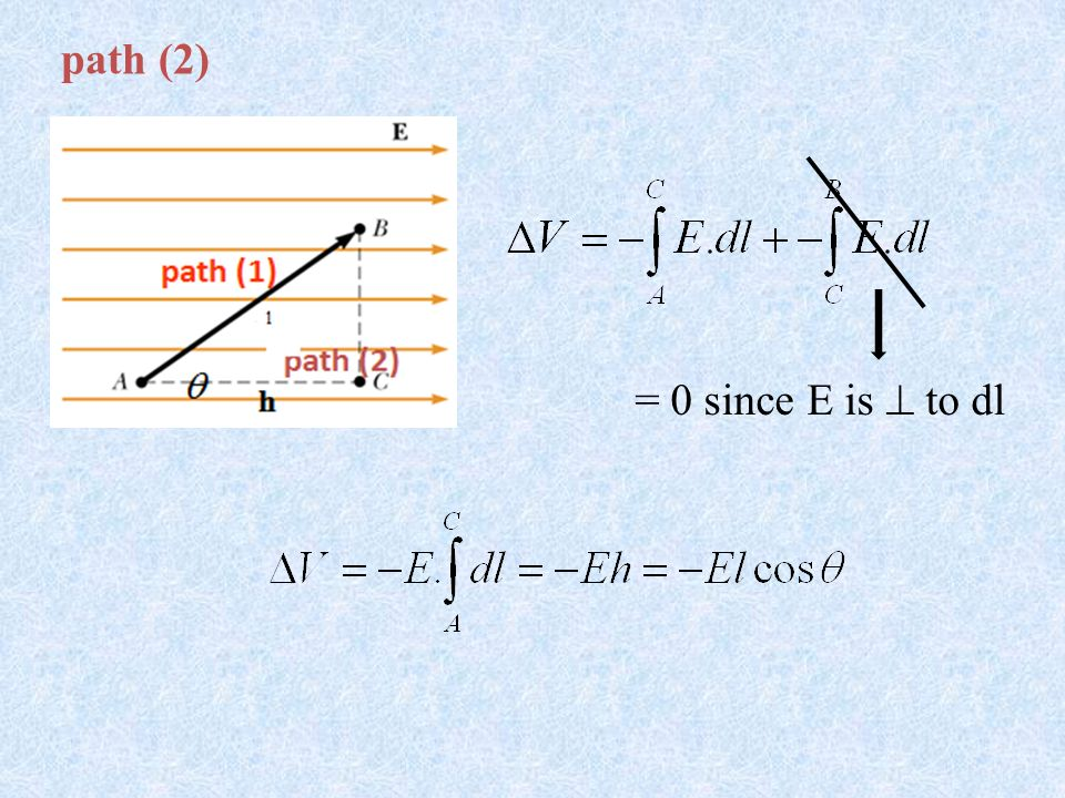 path (2) = 0 since E is  to dl