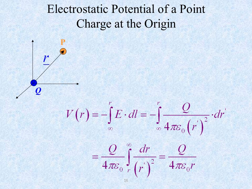 Electrostatic Potential of a Point Charge at the Origin