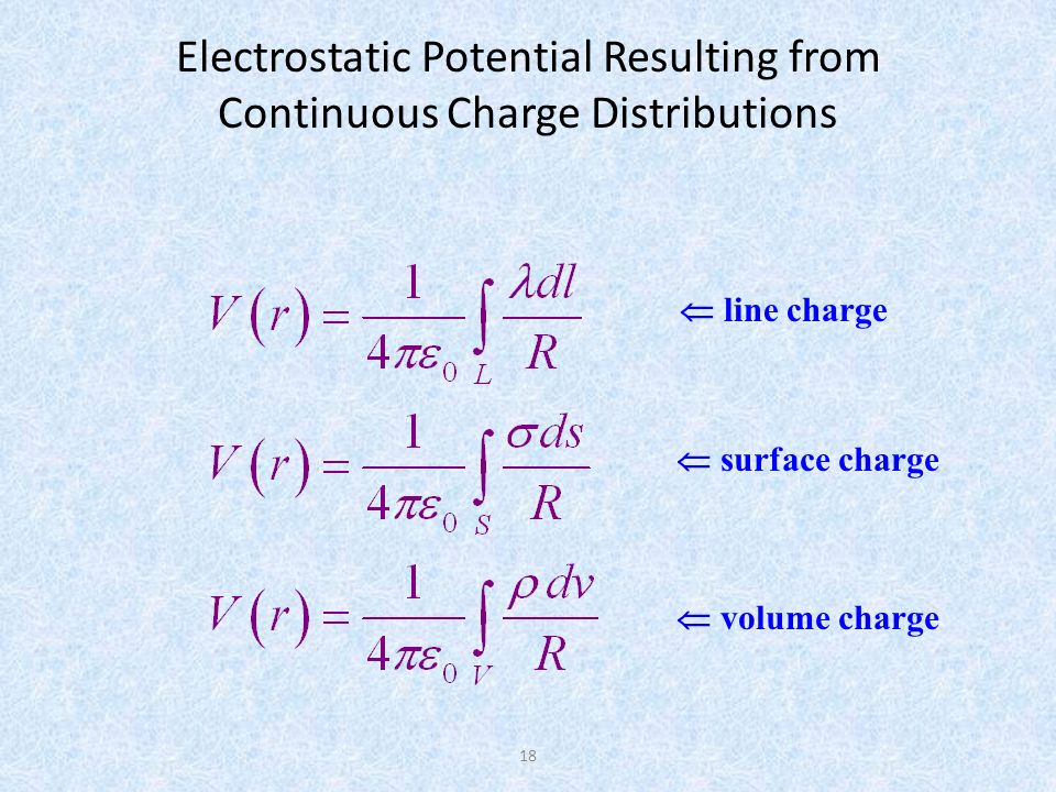 Electrostatic Potential Resulting from Continuous Charge Distributions