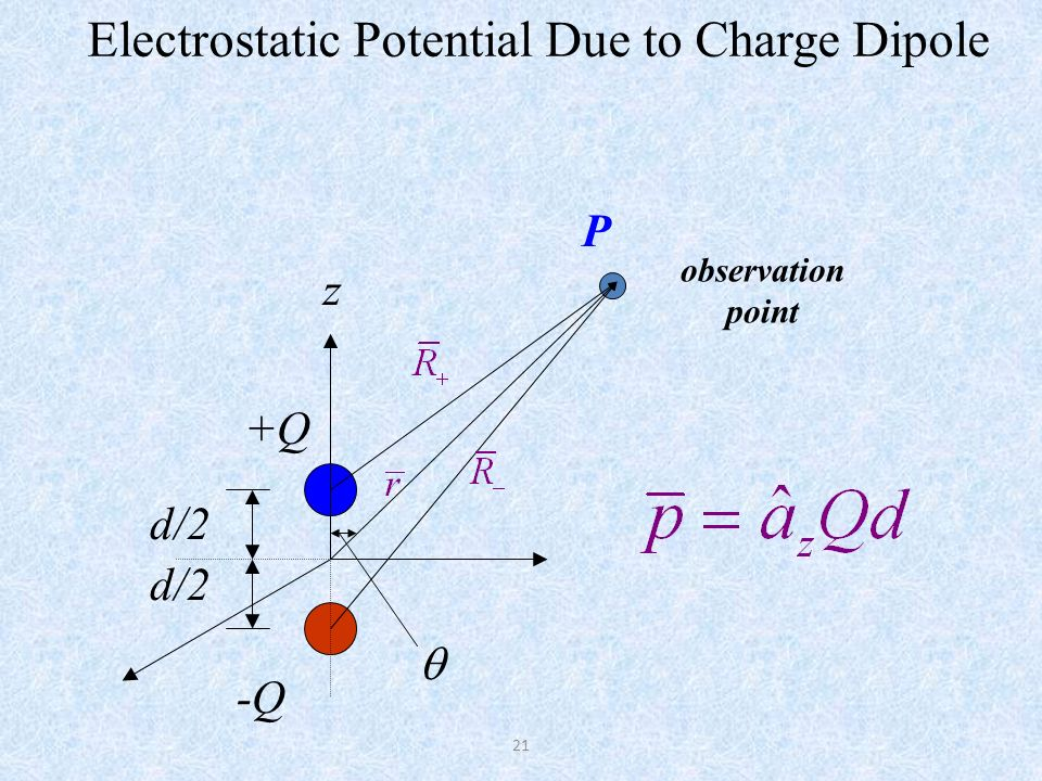 Electrostatic Potential Due to Charge Dipole