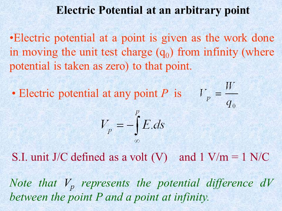 Electric Potential at an arbitrary point