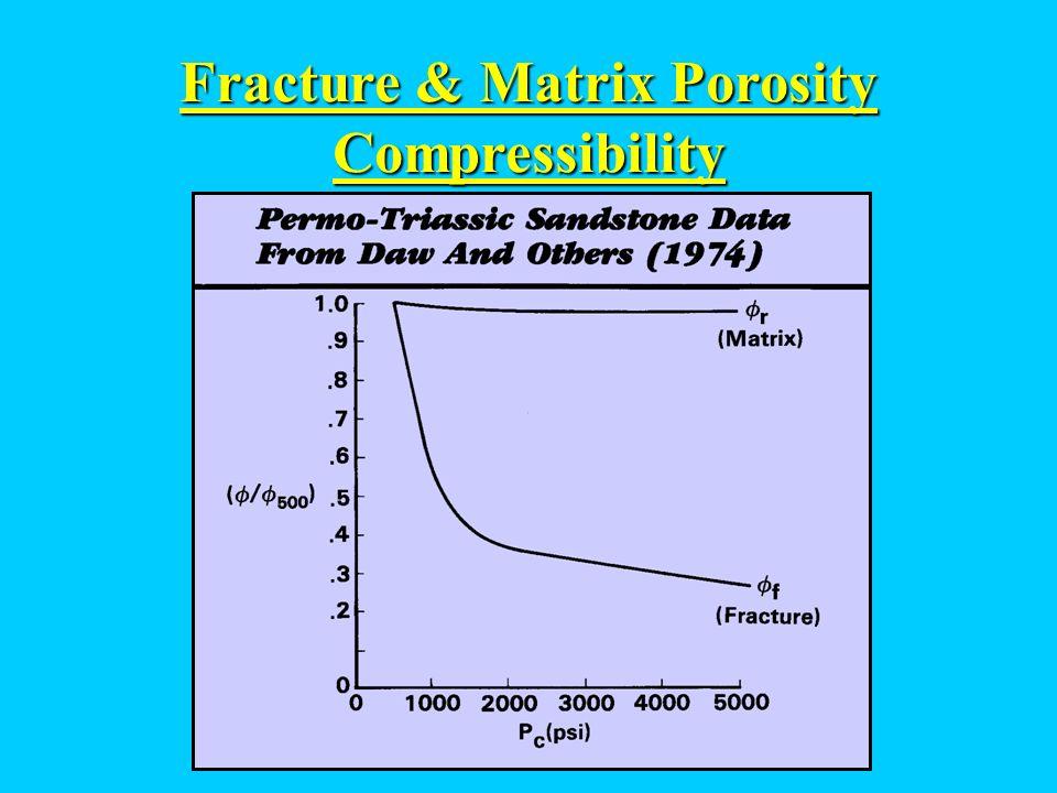 Fracture & Matrix Porosity