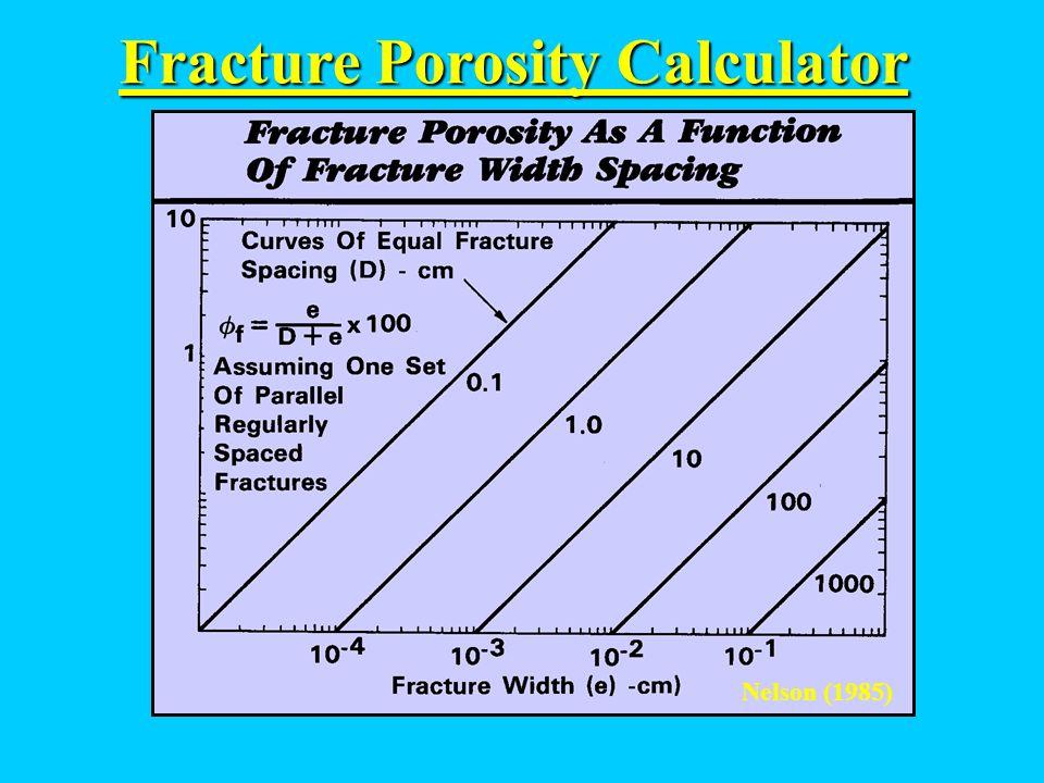 Fracture Porosity Calculator