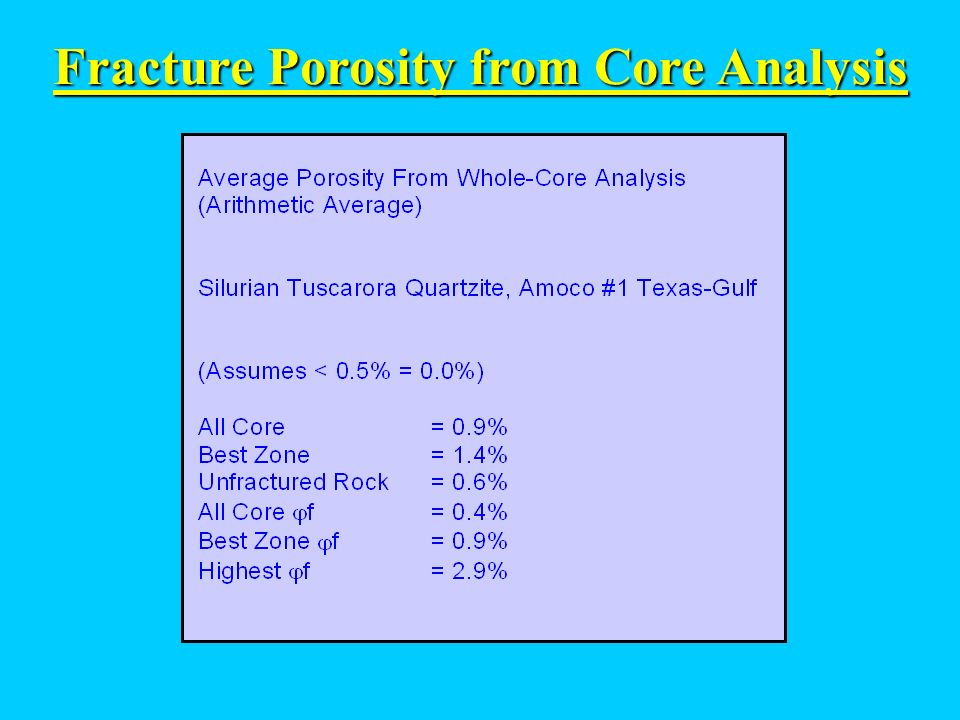 Fracture Porosity from Core Analysis
