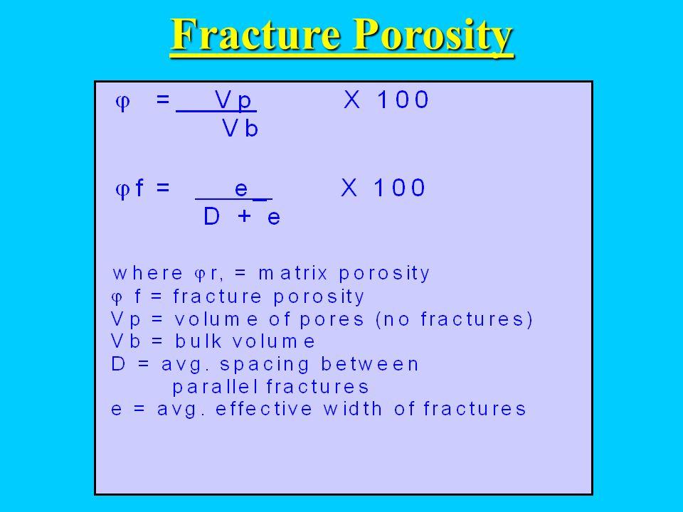 Fracture Porosity