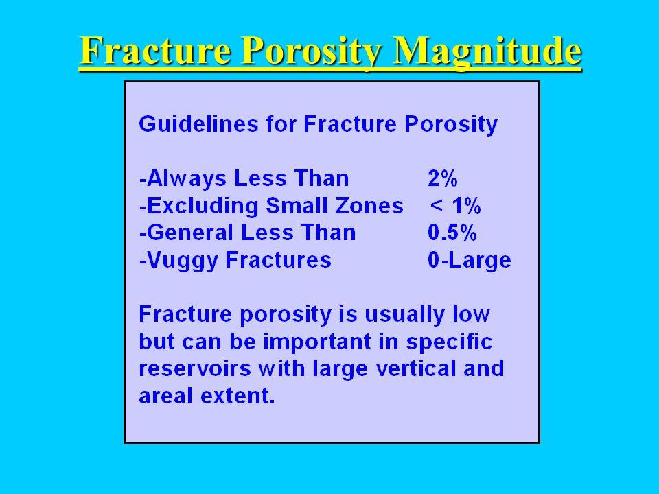 Fracture Porosity Magnitude