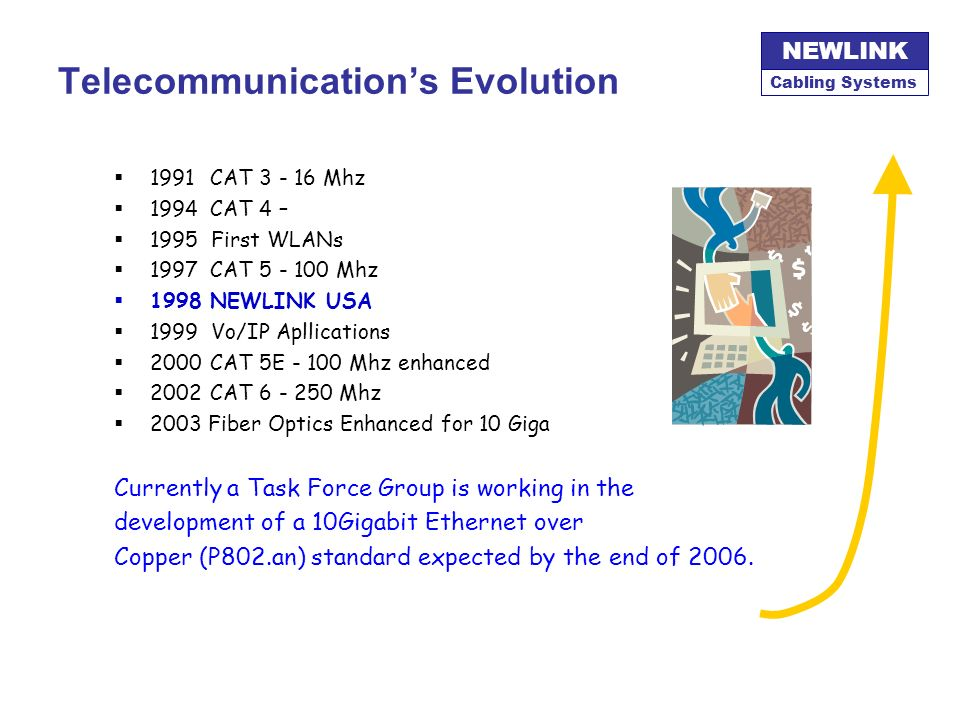 Telecommunication's Evolution