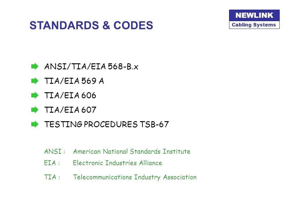 STANDARDS & CODES ANSI/TIA/EIA 568-B.x TIA/EIA 569 A TIA/EIA 606