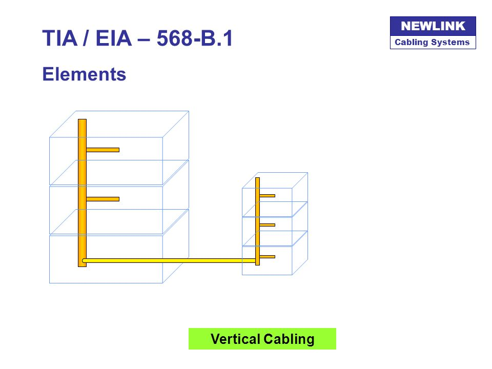 TIA / EIA – 568-B.1 Elements Vertical Cabling