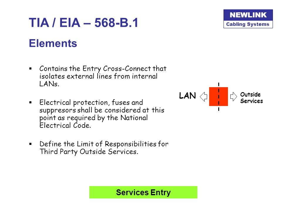 TIA / EIA – 568-B.1 Elements LAN Services Entry