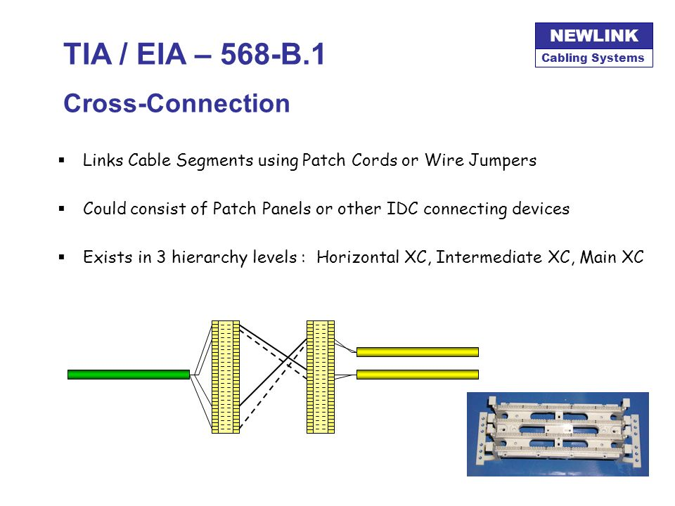 TIA / EIA – 568-B.1 Cross-Connection