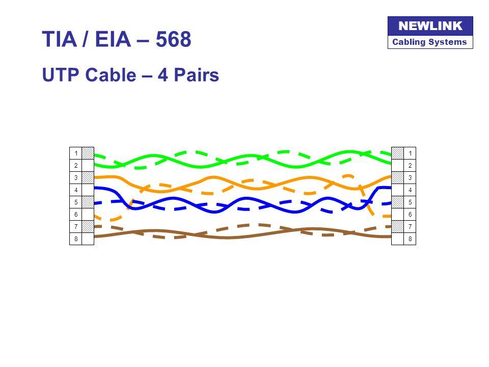 TIA / EIA – 568 UTP Cable – 4 Pairs