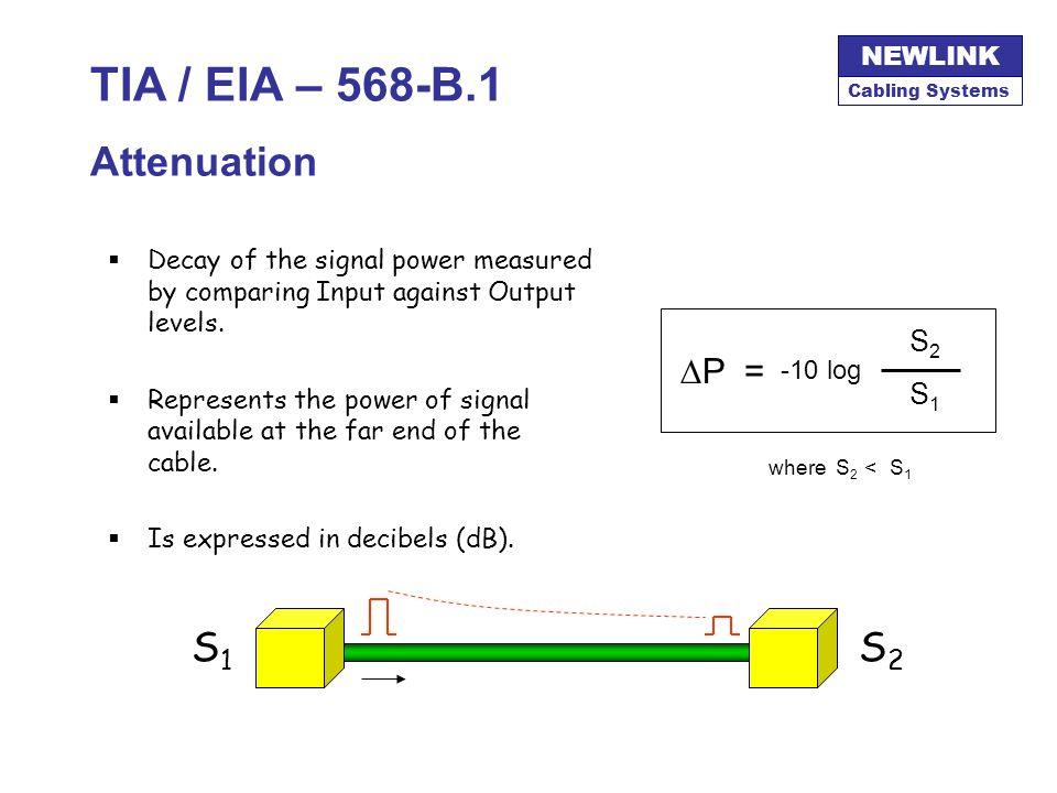 TIA / EIA – 568-B.1 Attenuation