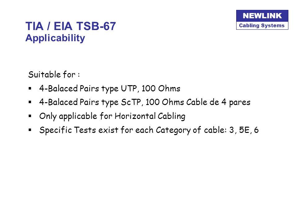TIA / EIA TSB-67 Applicability