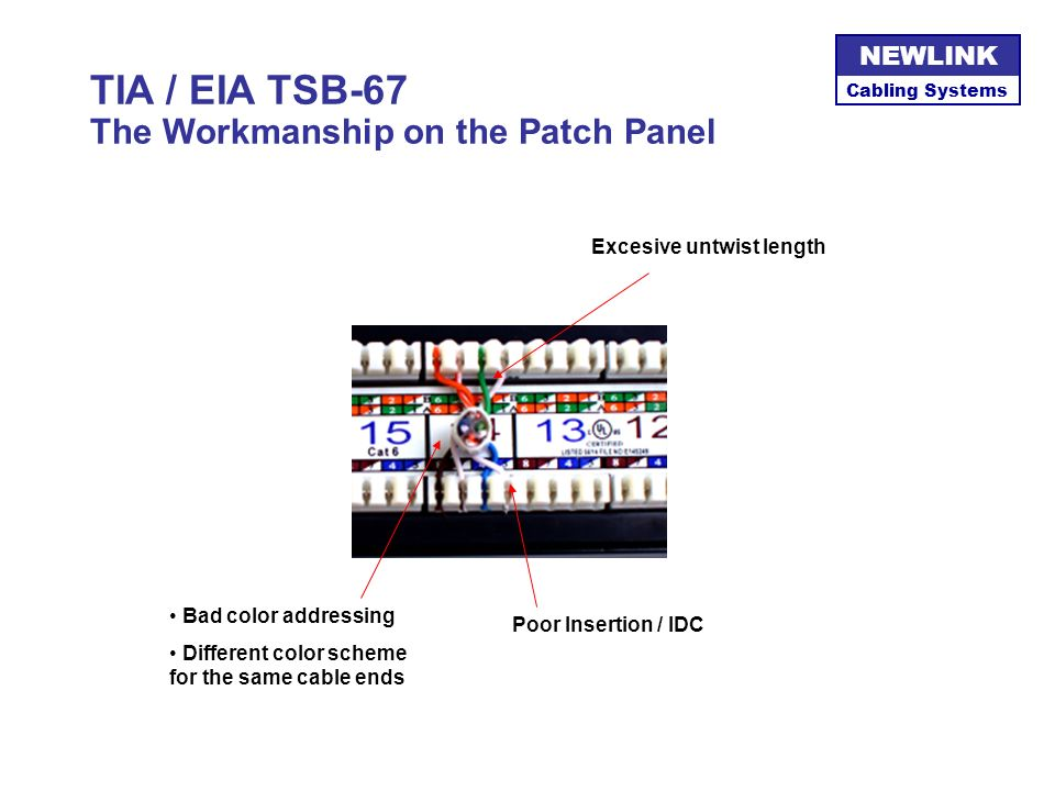 TIA / EIA TSB-67 The Workmanship on the Patch Panel