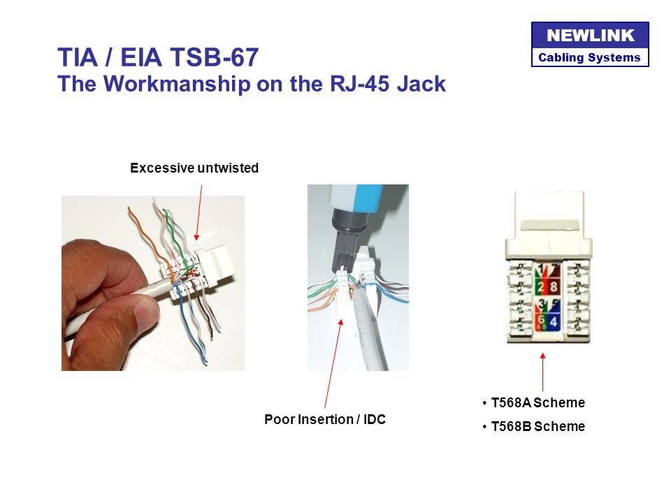 TIA / EIA TSB-67 The Workmanship on the RJ-45 Jack