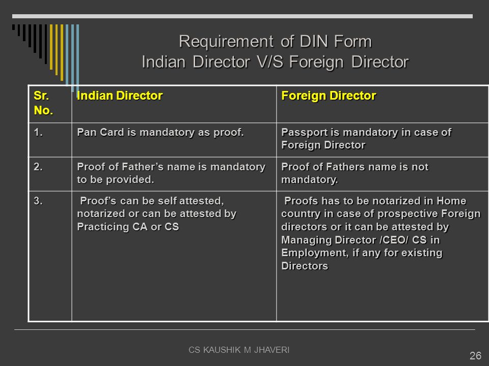 Requirement of DIN Form Indian Director V/S Foreign Director