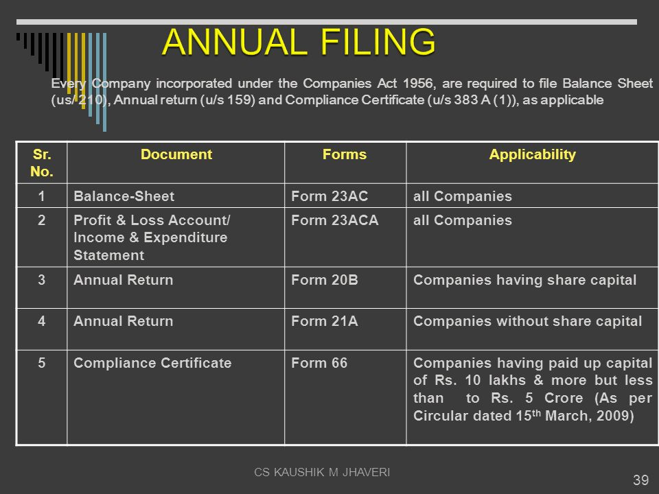 ANNUAL FILING Sr. No. Document Forms Applicability 1 Balance-Sheet